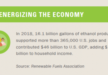 RFS Energizing the Economy
